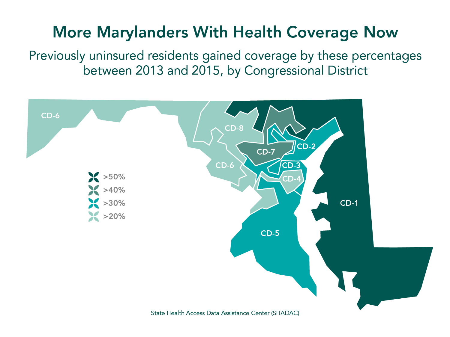 uninsured marylanders congressional district